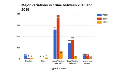 Sex crime is up in 2016 crime report