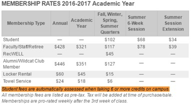 Rec Center Membership fees for the 2016-17 academic year.