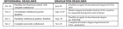 Withdrawal and graduation deadlines for Fall 2016.