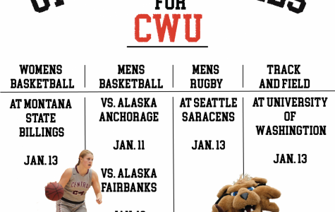 Winter sports take over CWU athletics
