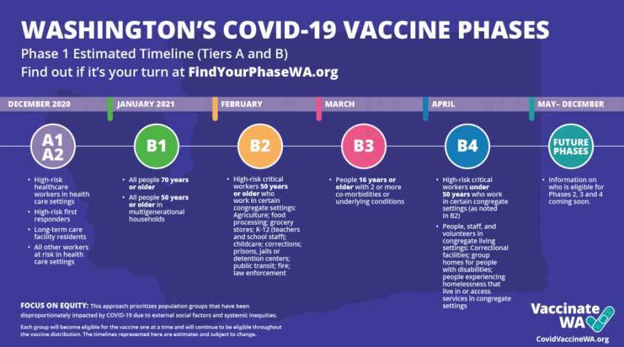 Vaccination+eligibility+groups+announced+by+the+Department+of+Health