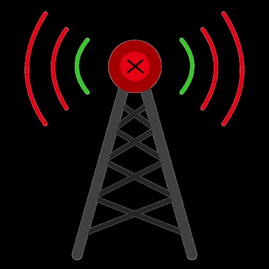 CWU's Wi-Fi is Loading… Please Wait